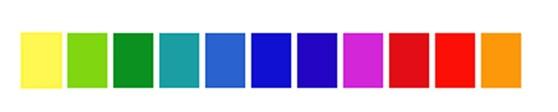 tonalità